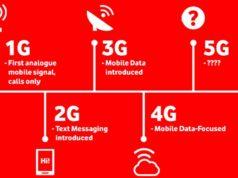 1G-2G-3G-4G-5G