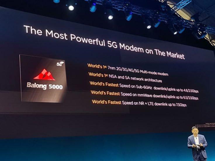 Huawei mate X 5G description
