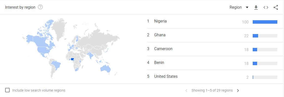 how to become a yahoo boy google trend by country